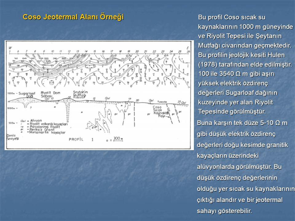 Coso Jeotermal Alanı Örneği