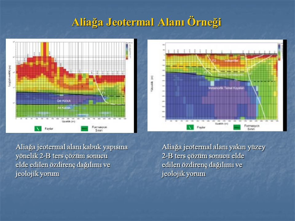 Aliağa Jeotermal Alanı Örneği