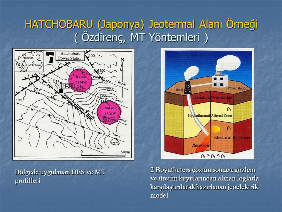 HATCHOBARU (Japonya) Jeotermal Alanı Örneği ( Özdirenç, MT Yöntemleri )
