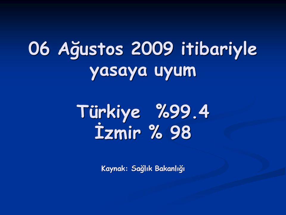 06 Ağustos 2009 itibariyle yasaya uyum Türkiye %99