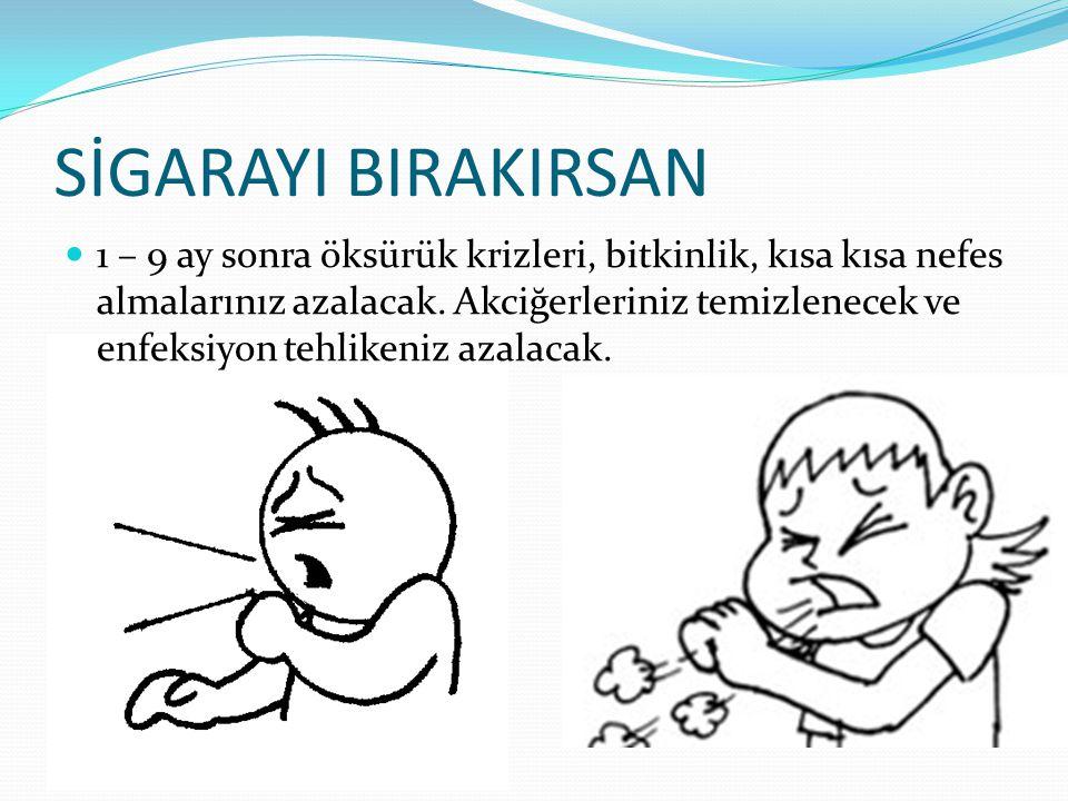 SİGARAYI BIRAKIRSAN