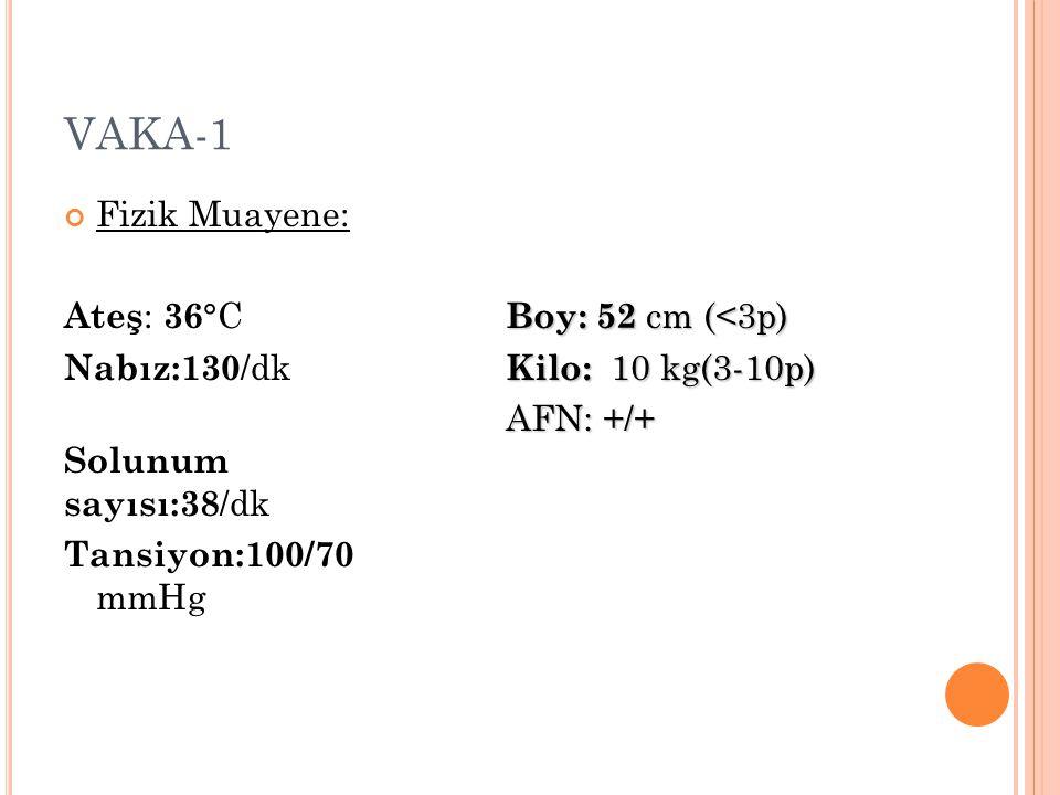 VAKA-1 Fizik Muayene: Ateş: 36°C Nabız:130/dk Solunum sayısı:38/dk