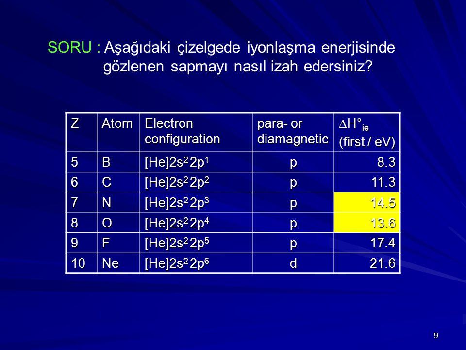 SORU : Aşağıdaki çizelgede iyonlaşma enerjisinde