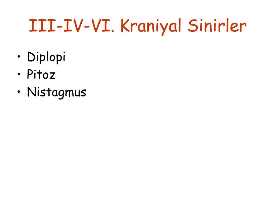 III-IV-VI. Kraniyal Sinirler