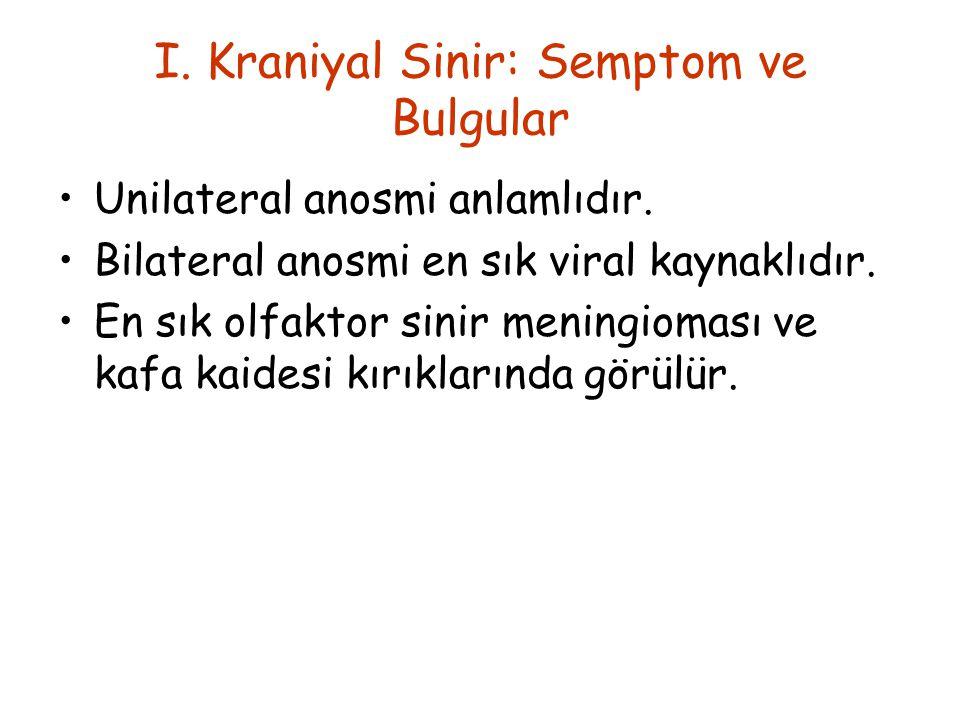 I. Kraniyal Sinir: Semptom ve Bulgular