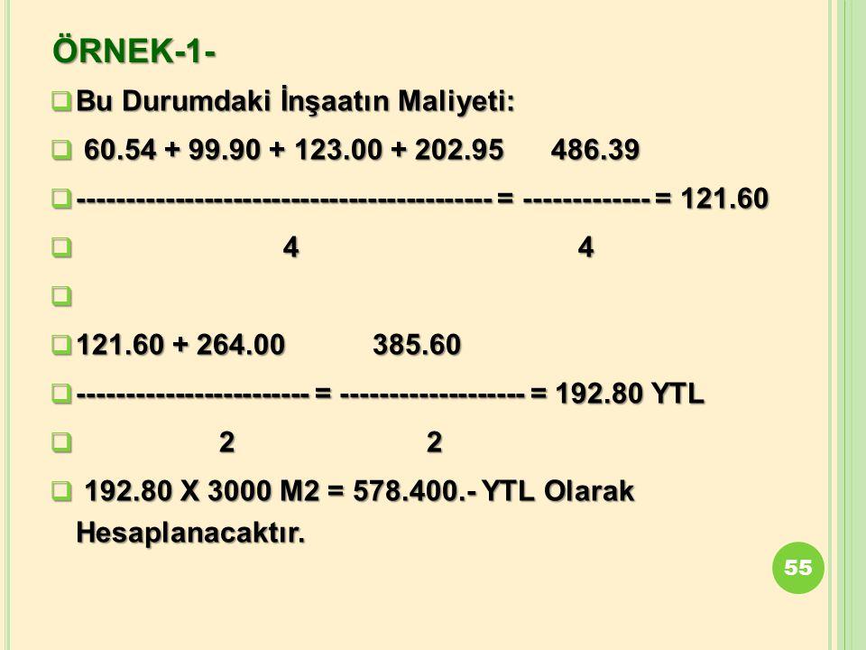ÖRNEK-1- Bu Durumdaki İnşaatın Maliyeti: