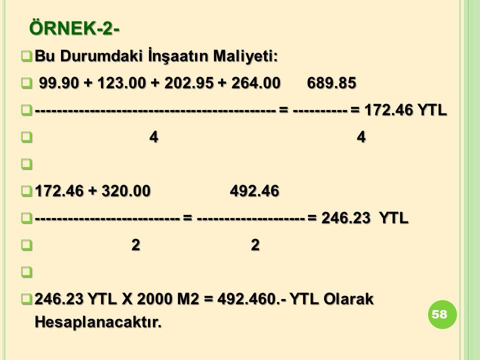 ÖRNEK-2- Bu Durumdaki İnşaatın Maliyeti: