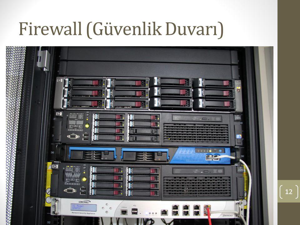 Firewall (Güvenlik Duvarı)