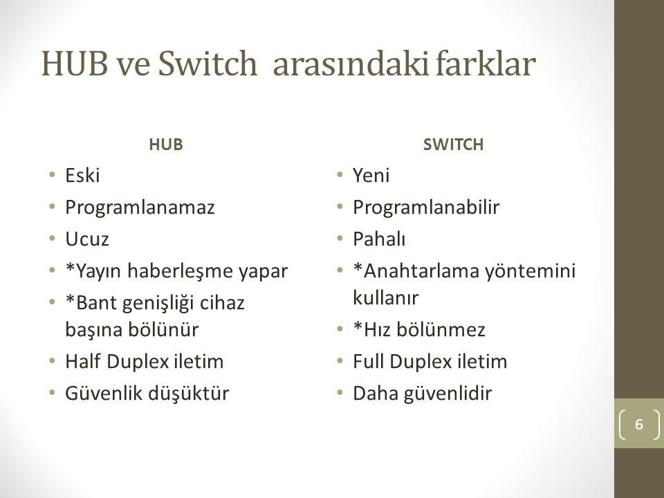 HUB ve Switch arasındaki farklar