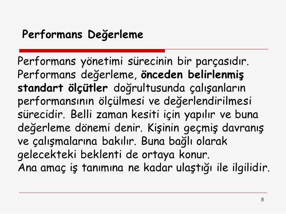 Performans yönetimi sürecinin bir parçasıdır.