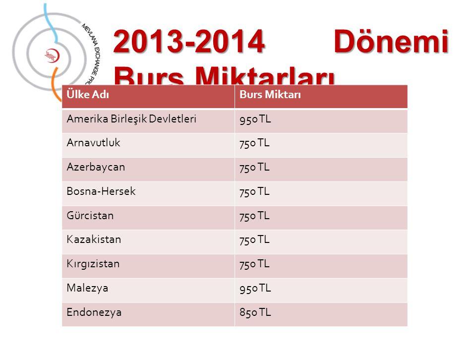 2013-2014 Dönemi Burs Miktarları