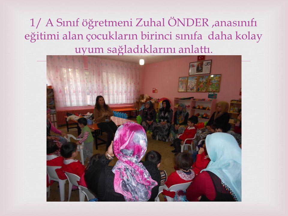 1/ A Sınıf öğretmeni Zuhal ÖNDER ,anasınıfı eğitimi alan çocukların birinci sınıfa daha kolay uyum sağladıklarını anlattı.