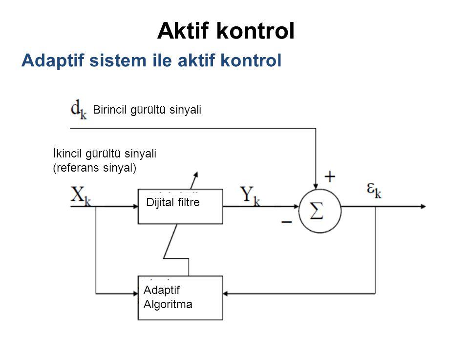 Aktif kontrol Adaptif sistem ile aktif kontrol