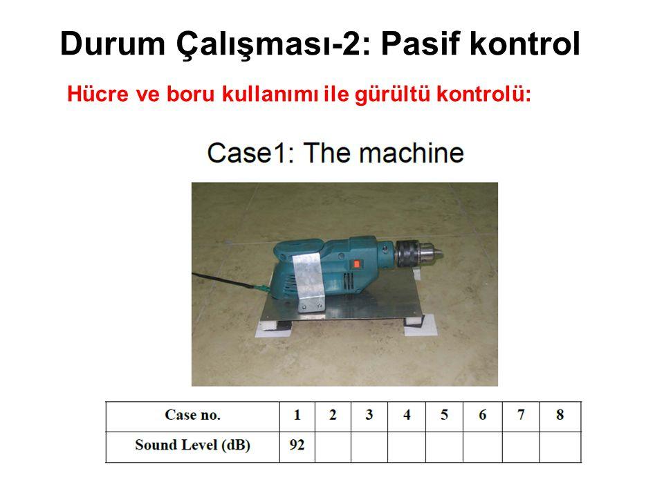 Durum Çalışması-2: Pasif kontrol
