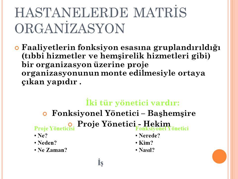 HASTANELERDE MATRİS ORGANİZASYON