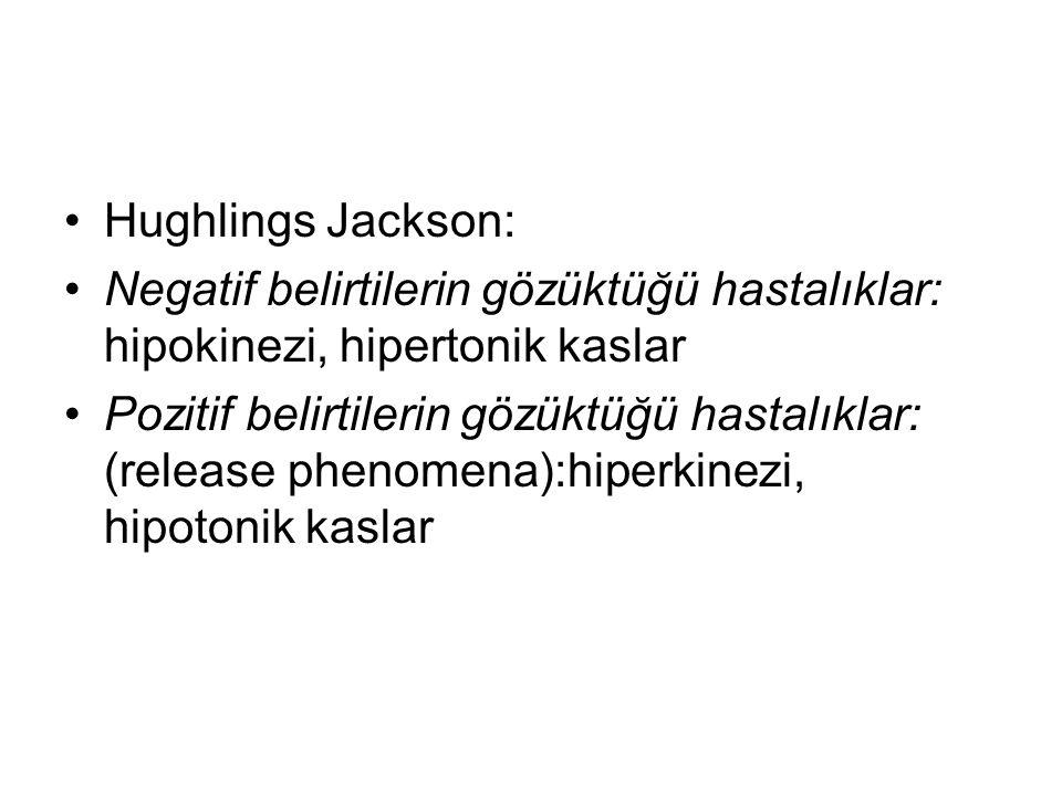 Hughlings Jackson: Negatif belirtilerin gözüktüğü hastalıklar: hipokinezi, hipertonik kaslar.