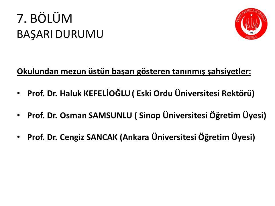 7. BÖLÜM BAŞARI DURUMU Okulundan mezun üstün başarı gösteren tanınmış şahsiyetler: Prof. Dr. Haluk KEFELİOĞLU ( Eski Ordu Üniversitesi Rektörü)