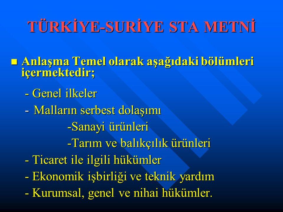 TÜRKİYE-SURİYE STA METNİ