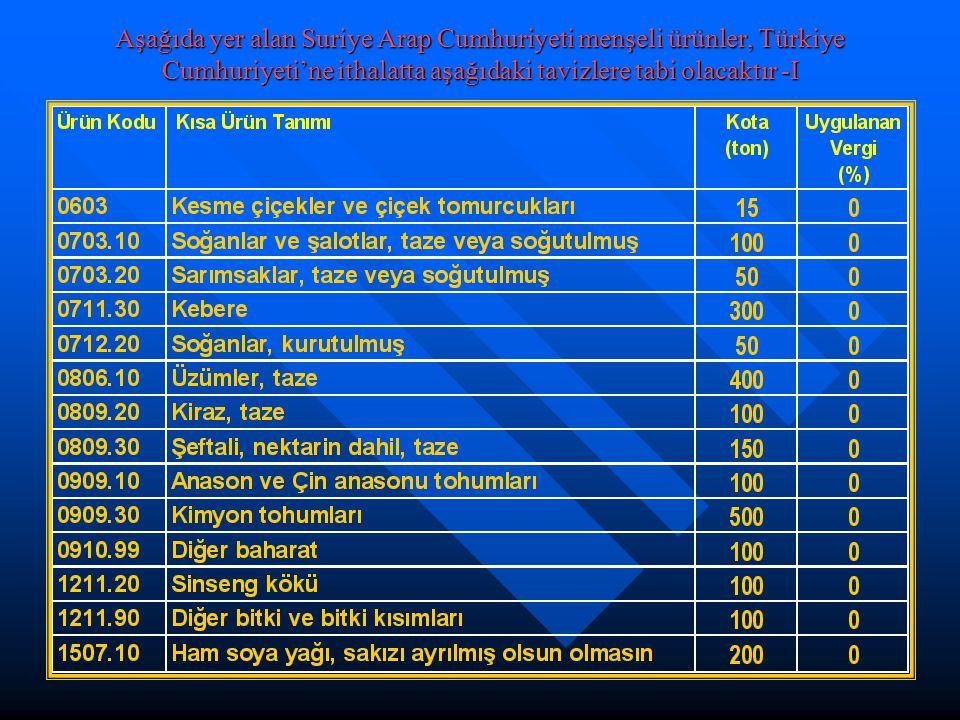Aşağıda yer alan Suriye Arap Cumhuriyeti menşeli ürünler, Türkiye Cumhuriyeti'ne ithalatta aşağıdaki tavizlere tabi olacaktır -I