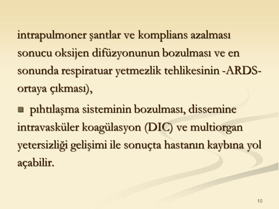 intrapulmoner şantlar ve komplians azalması sonucu oksijen difüzyonunun bozulması ve en sonunda respiratuar yetmezlik tehlikesinin -ARDS- ortaya çıkması),