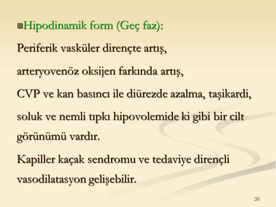 Hipodinamik form (Geç faz):