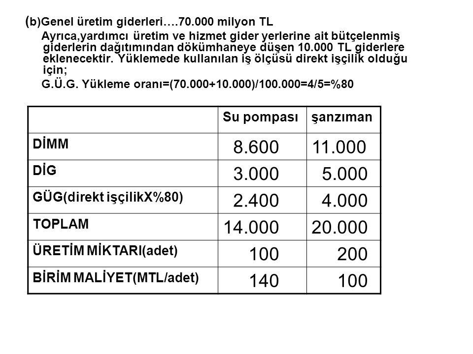 (b)Genel üretim giderleri….70.000 milyon TL