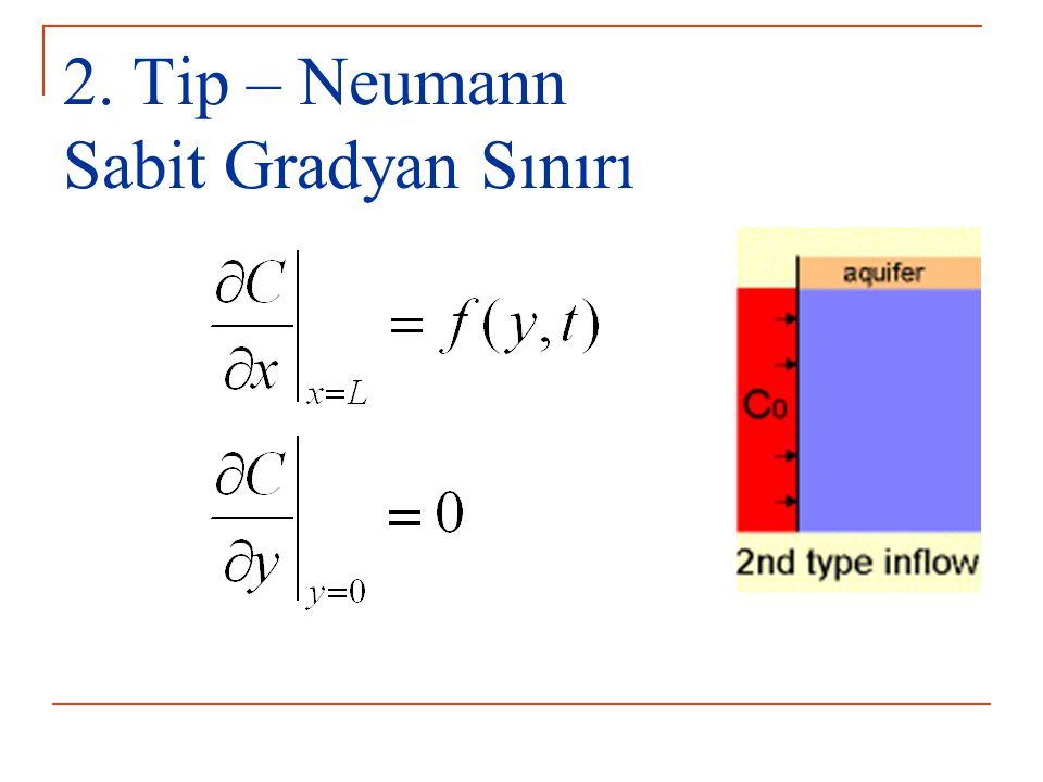 2. Tip – Neumann Sabit Gradyan Sınırı