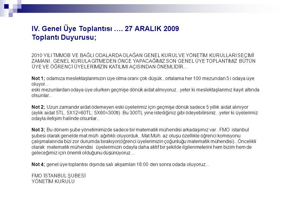 IV. Genel Üye Toplantısı …. 27 ARALIK 2009 Toplantı Duyurusu;