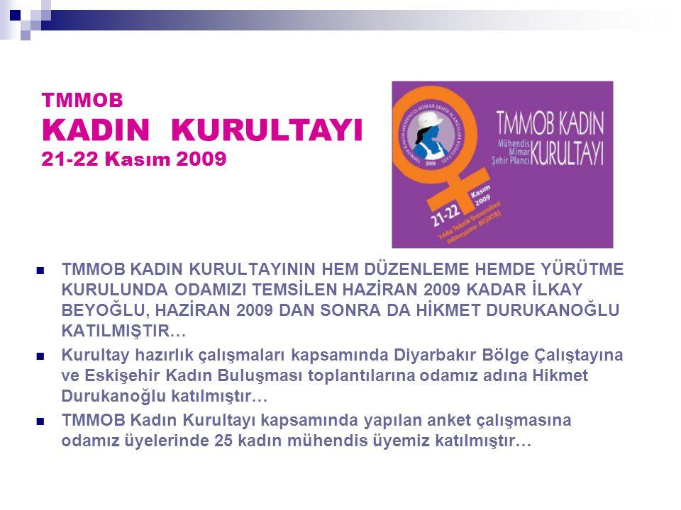 TMMOB KADIN KURULTAYI 21-22 Kasım 2009