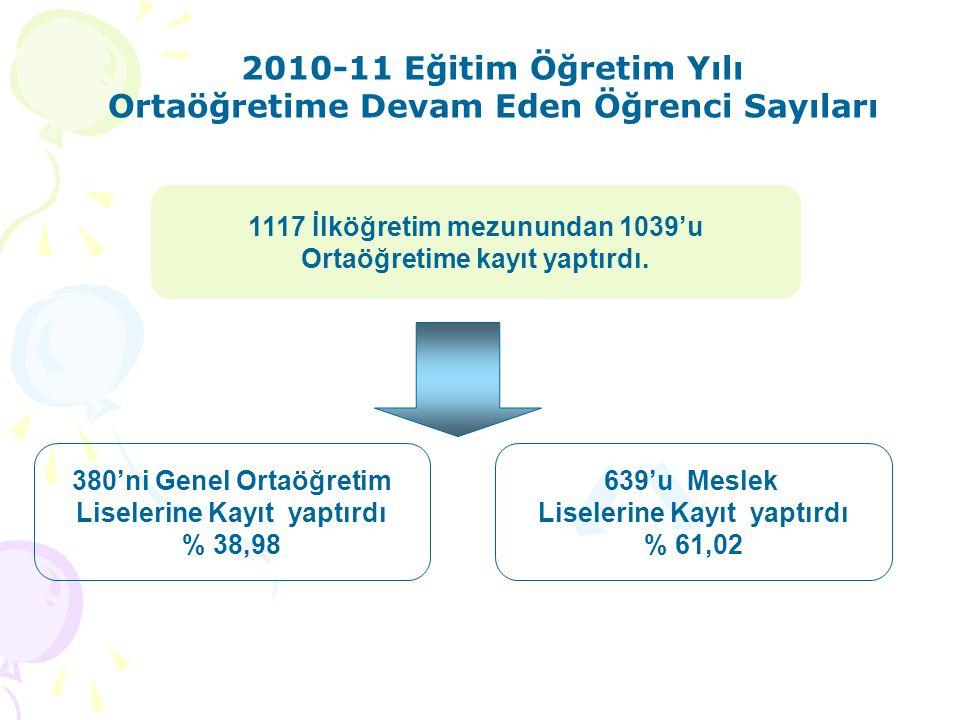 2010-11 Eğitim Öğretim Yılı Ortaöğretime Devam Eden Öğrenci Sayıları