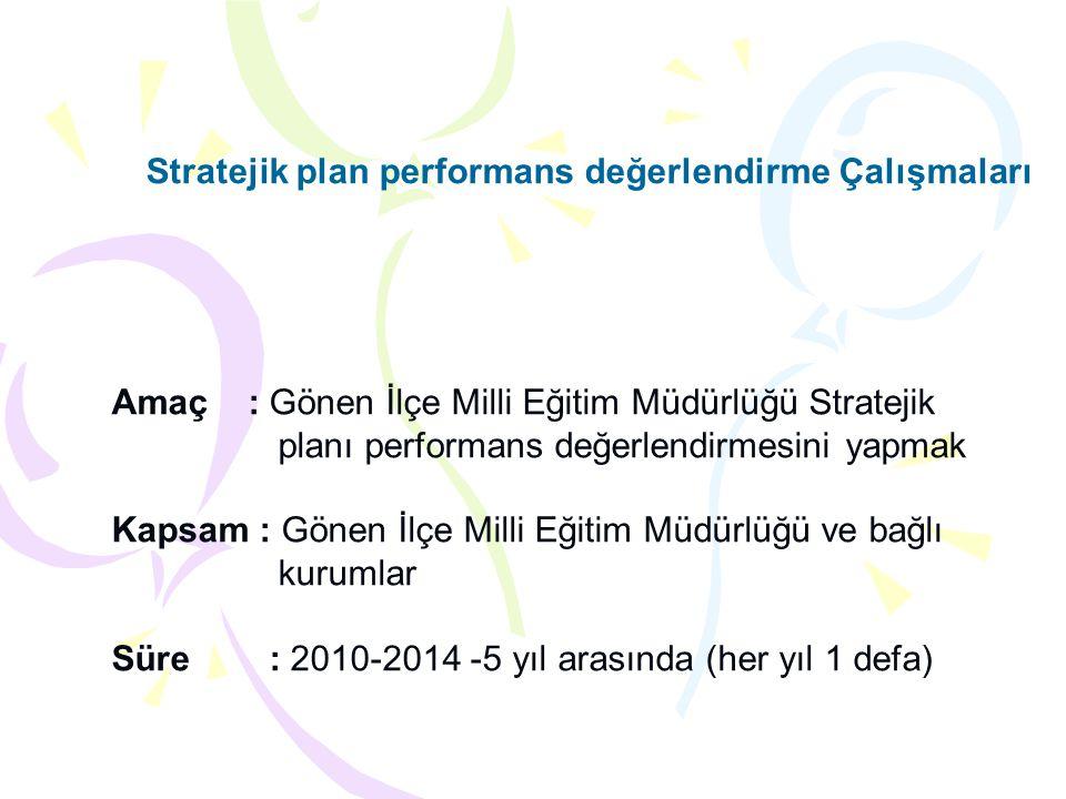 Stratejik plan performans değerlendirme Çalışmaları
