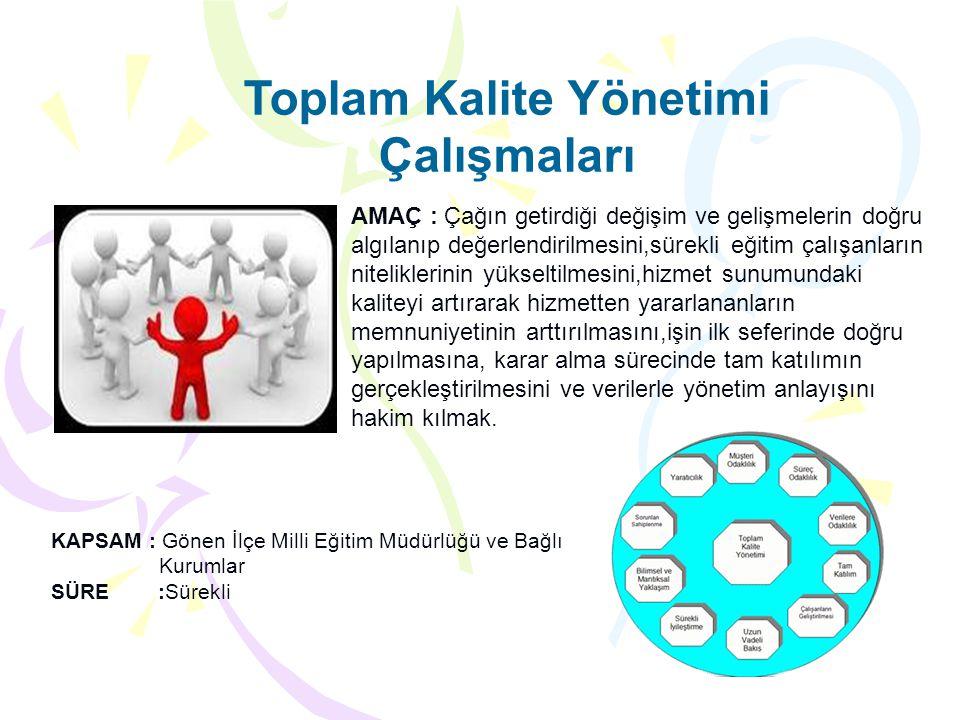 Toplam Kalite Yönetimi Çalışmaları