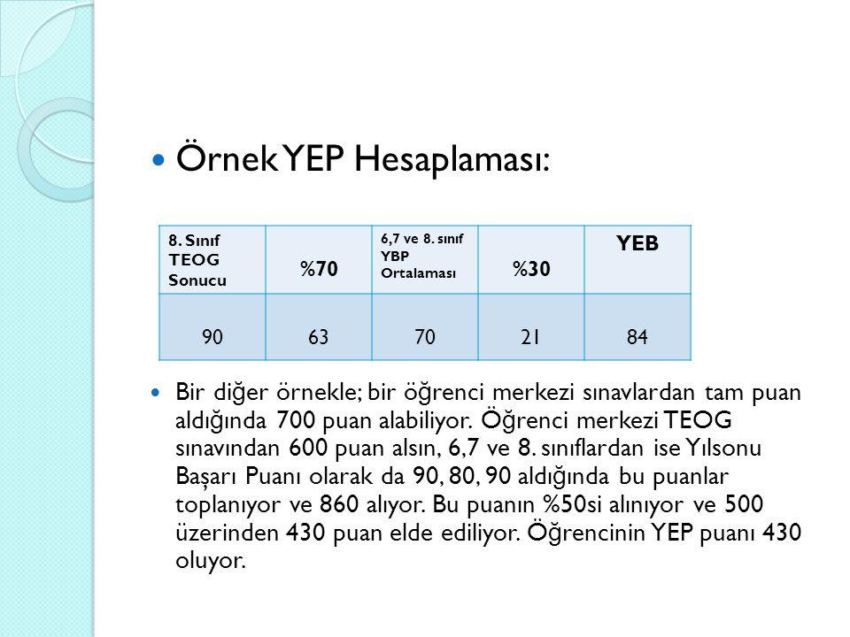 Örnek YEP Hesaplaması: