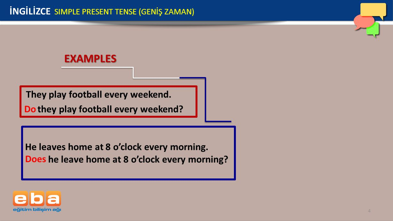 EXAMPLES İNGİLİZCE SIMPLE PRESENT TENSE (GENİŞ ZAMAN)