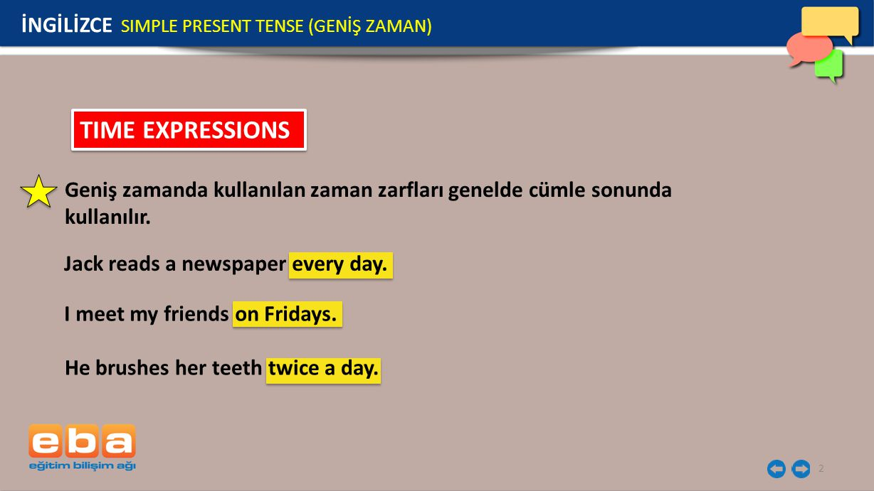 TIME EXPRESSIONS İNGİLİZCE SIMPLE PRESENT TENSE (GENİŞ ZAMAN)