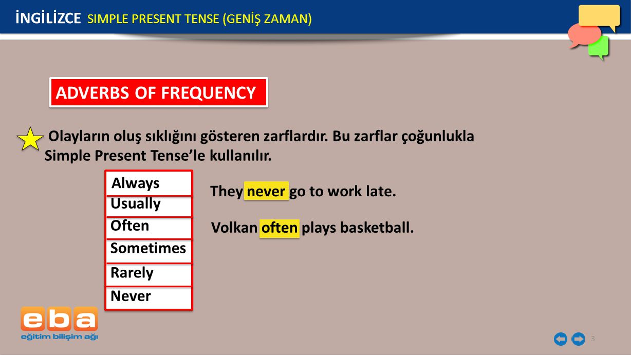 ADVERBS OF FREQUENCY İNGİLİZCE SIMPLE PRESENT TENSE (GENİŞ ZAMAN)