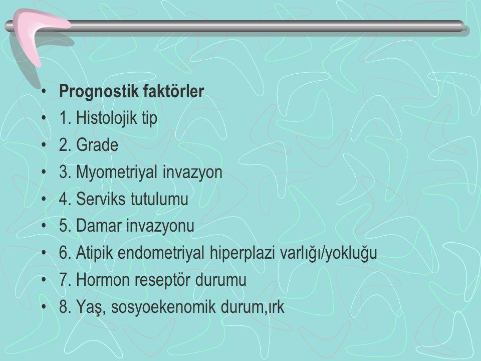 Prognostik faktörler 1. Histolojik tip. 2. Grade. 3. Myometriyal invazyon. 4. Serviks tutulumu. 5. Damar invazyonu.