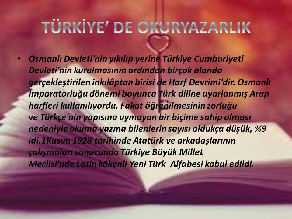 TÜRKİYE' DE OKURYAZARLIK