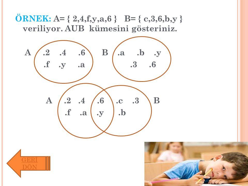 ÖRNEK: A= { 2,4,f,y,a,6 } B= { c,3,6,b,y } veriliyor
