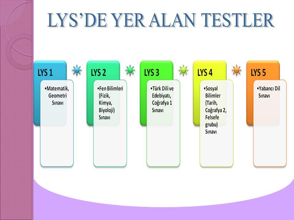 LYS'DE YER ALAN TESTLER