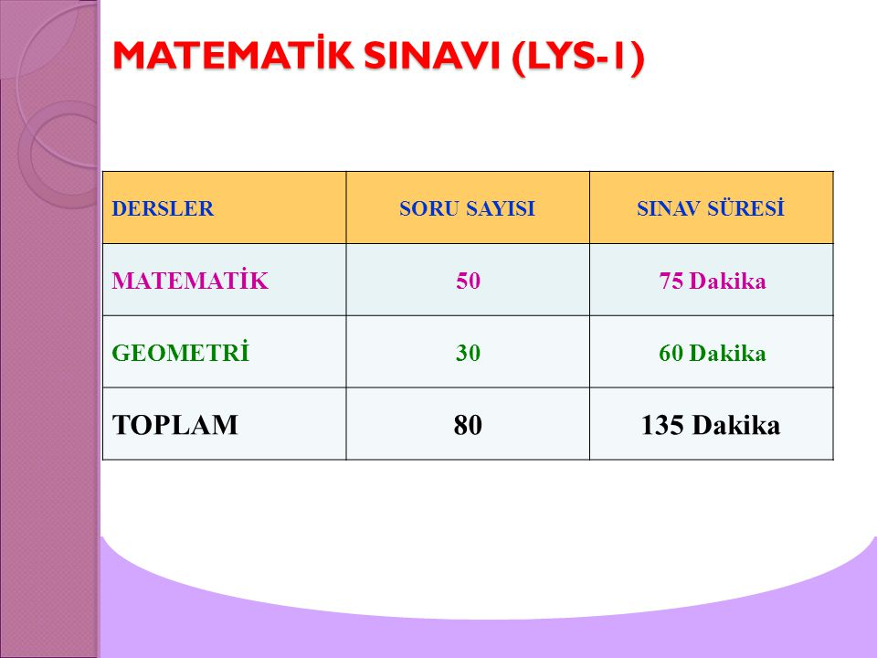 MATEMATİK SINAVI (LYS-1)