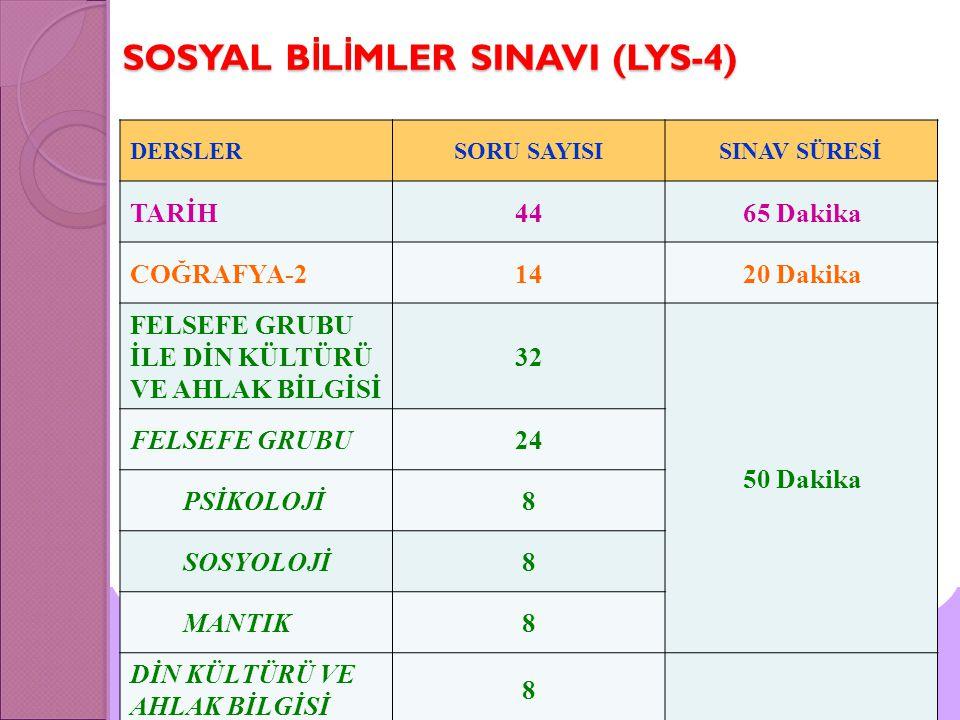 SOSYAL BİLİMLER SINAVI (LYS-4)