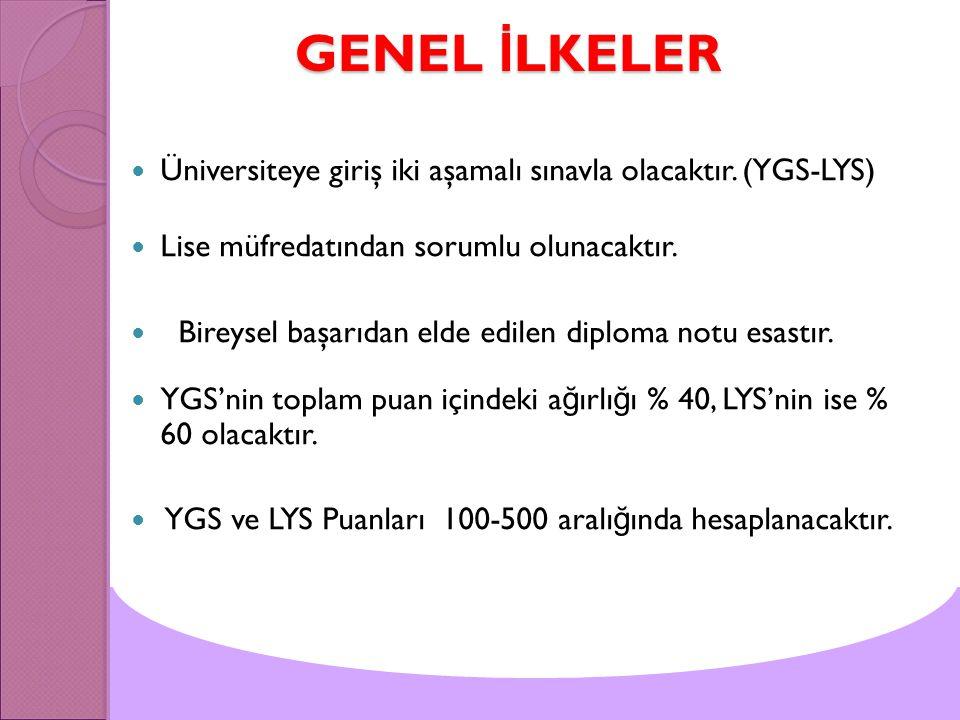 GENEL İLKELER Üniversiteye giriş iki aşamalı sınavla olacaktır. (YGS-LYS) Lise müfredatından sorumlu olunacaktır.