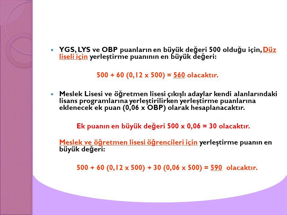 YGS, LYS ve OBP puanların en büyük değeri 500 olduğu için, Düz liseli için yerleştirme puanının en büyük değeri: