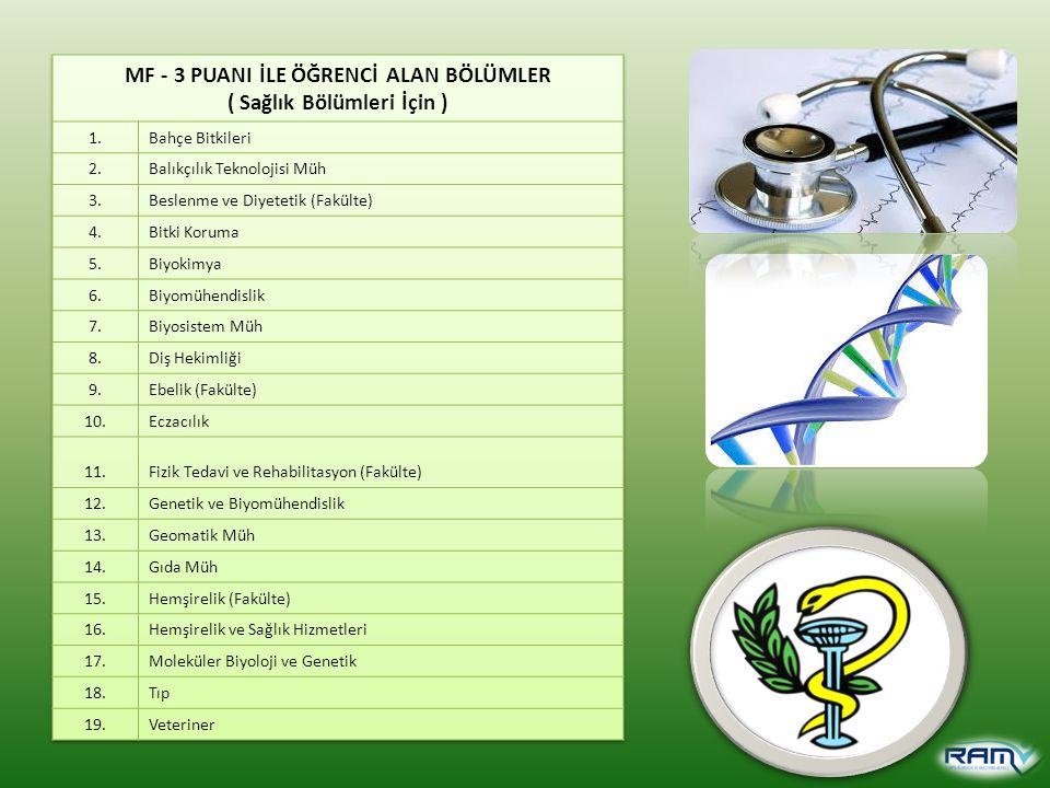 MF - 3 PUANI İLE ÖĞRENCİ ALAN BÖLÜMLER ( Sağlık Bölümleri İçin )