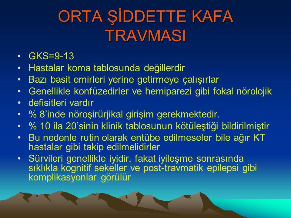 ORTA ŞİDDETTE KAFA TRAVMASI