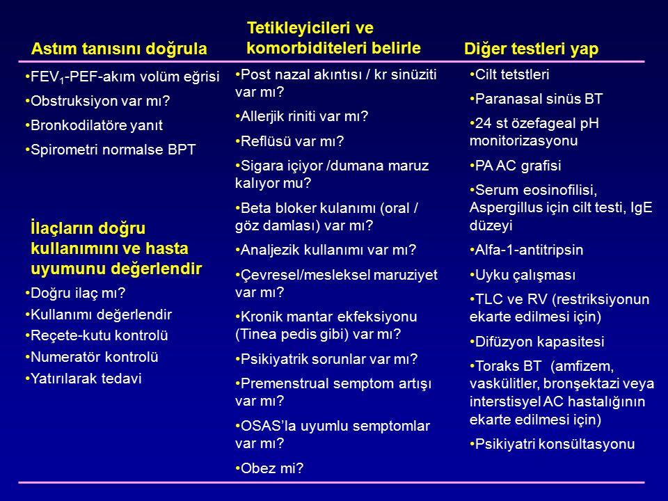 komorbiditeleri belirle Astım tanısını doğrula Diğer testleri yap