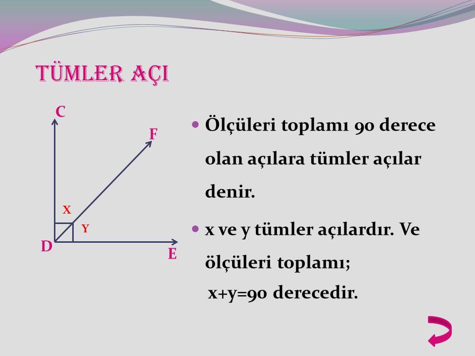 TÜMLER AÇI Ölçüleri toplamı 90 derece olan açılara tümler açılar denir. x ve y tümler açılardır. Ve ölçüleri toplamı;