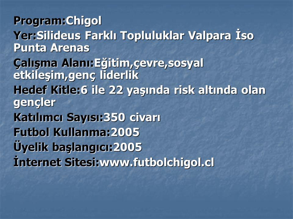 Program:Chigol Yer:Silideus Farklı Topluluklar Valpara İso Punta Arenas. Çalışma Alanı:Eğitim,çevre,sosyal etkileşim,genç liderlik.