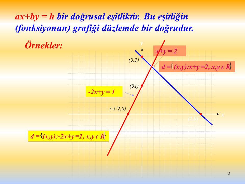 ax+by = h bir doğrusal eşitliktir